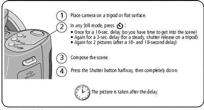 using the self timer rh resources kodak com Kodak EasyShare Z650 Battery Kodak EasyShare Z650 SD Card