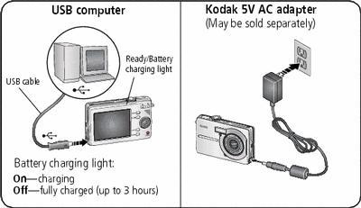 kodak easyshare m753 manual best setting instruction guide u2022 rh merchanthelps us Kodak EasyShare C195 Instruction Manual Kodak EasyShare Z5010 Manual