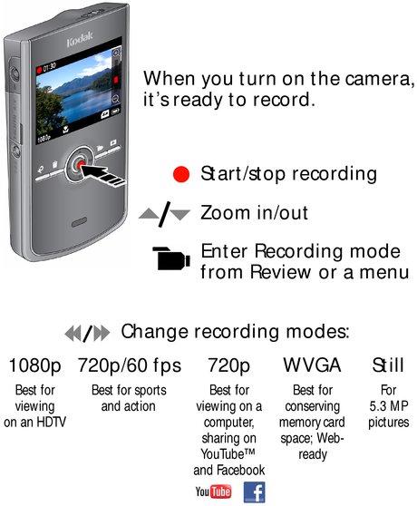 recording videos taking pictures rh resources kodak com Kodak Zx5 Kodak Zi8 Instruction Manual