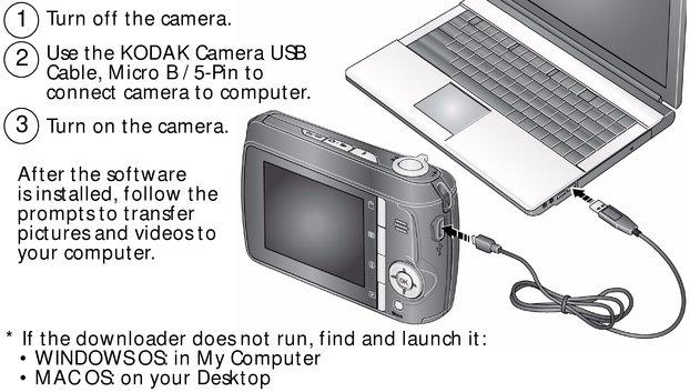 Update pc camera drivers for windows 10, 8, 7, xp & vista driver.