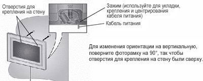 Command® Россия - Крепления для картин и фотографий